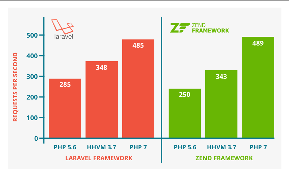 PHP Programmers   WWWShop   Opencart & PHP Frameworks specialist
